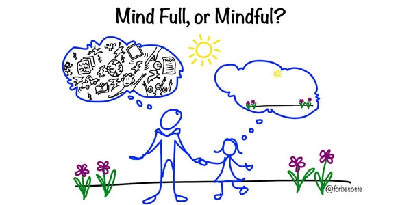 A Mindful or a Mind Full parent?